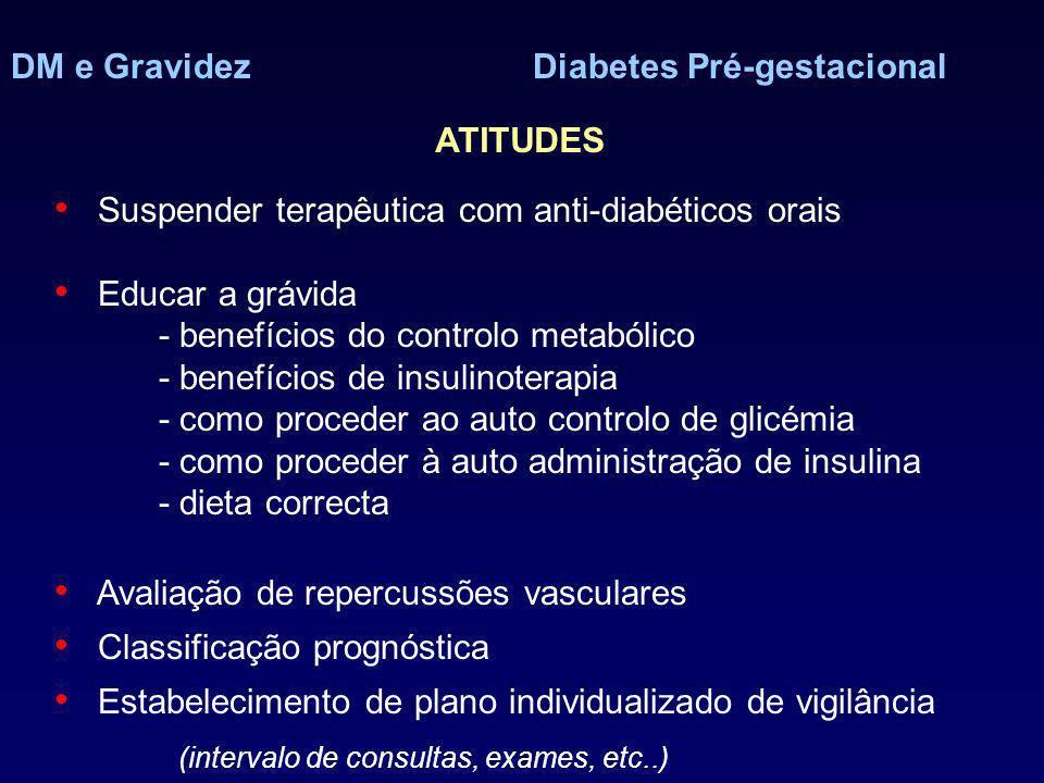 DM e GravidezDiabetes Pré-gestacional Suspender terapêutica com anti-diabéticos orais Educar a grávida - benefícios do controlo metabólico - benefícios de insulinoterapia - como proceder ao auto controlo de glicémia - como proceder à auto administração de insulina - dieta correcta Avaliação de repercussões vasculares Classificação prognóstica Estabelecimento de plano individualizado de vigilância (intervalo de consultas, exames, etc..) ATITUDES