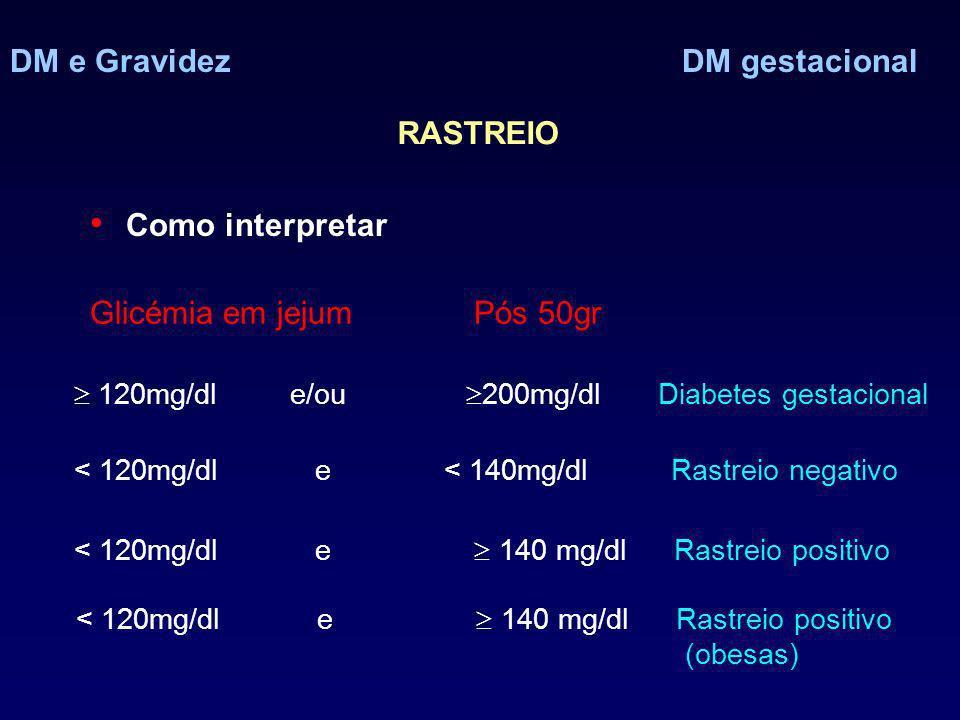 DM e GravidezDM gestacional RASTREIO Como interpretar Glicémia em jejumPós 50gr 120mg/dl e/ou 200mg/dl Diabetes gestacional < 120mg/dl e < 140mg/dl Rastreio negativo < 120mg/dl e 140 mg/dl Rastreio positivo (obesas)