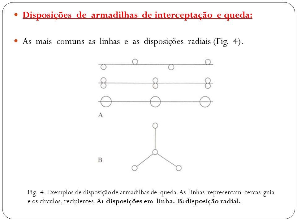Disposições de armadilhas de interceptação e queda: As mais comuns as linhas e as disposições radiais (Fig. 4). Fig. 4. Exemplos de disposição de arma