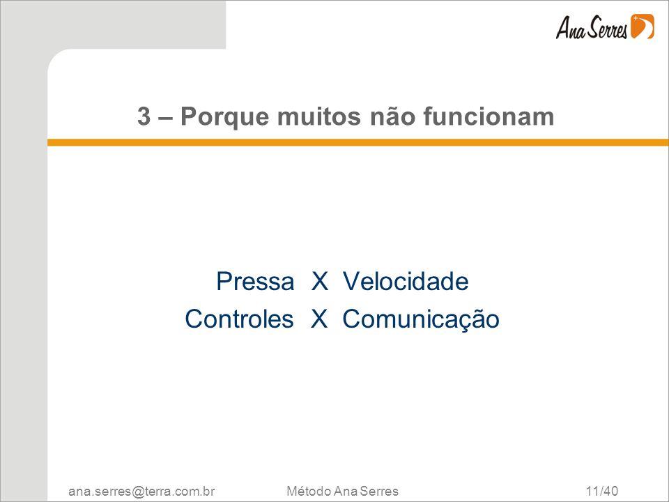 ana.serres@terra.com.br Método Ana Serres 11/40 3 – Porque muitos não funcionam Pressa X Velocidade Controles X Comunicação