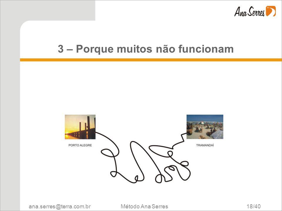 ana.serres@terra.com.br Método Ana Serres 18/40 3 – Porque muitos não funcionam