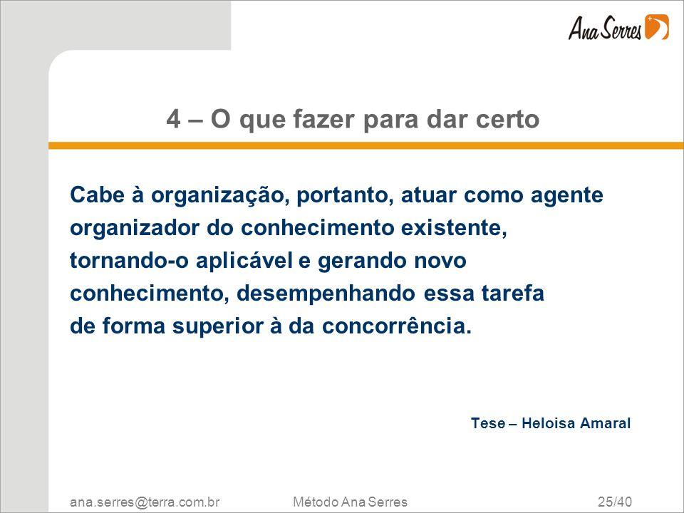ana.serres@terra.com.br Método Ana Serres 25/40 4 – O que fazer para dar certo Cabe à organização, portanto, atuar como agente organizador do conhecim