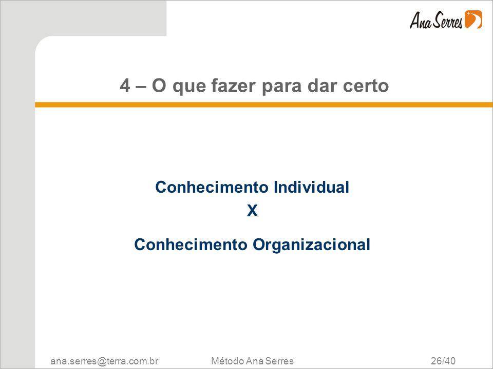 ana.serres@terra.com.br Método Ana Serres 26/40 4 – O que fazer para dar certo Conhecimento Individual X Conhecimento Organizacional