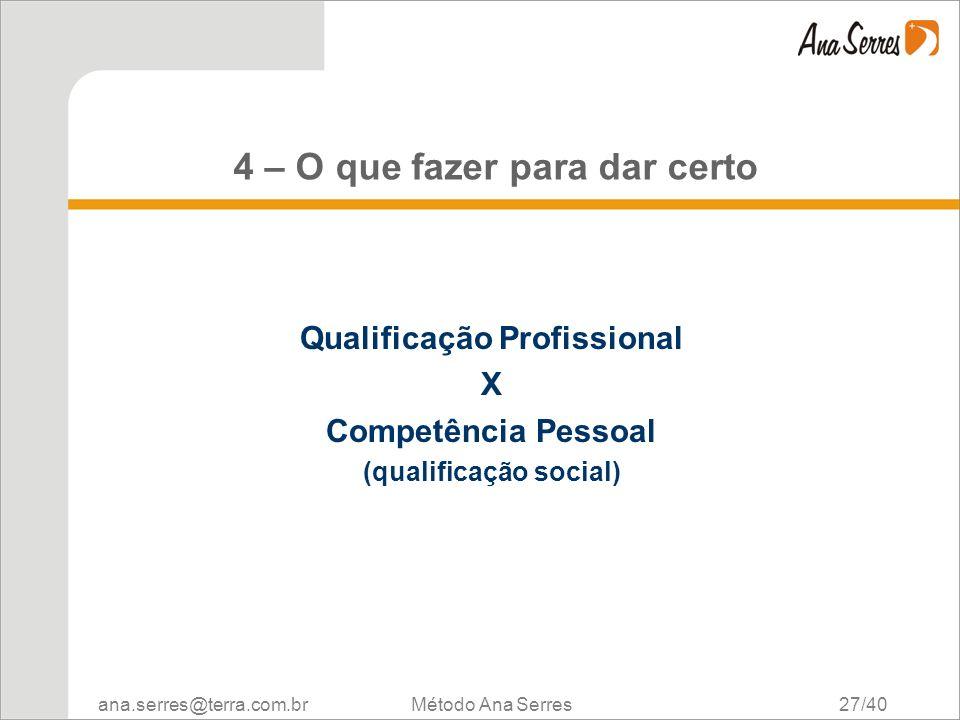 ana.serres@terra.com.br Método Ana Serres 27/40 4 – O que fazer para dar certo Qualificação Profissional X Competência Pessoal (qualificação social)