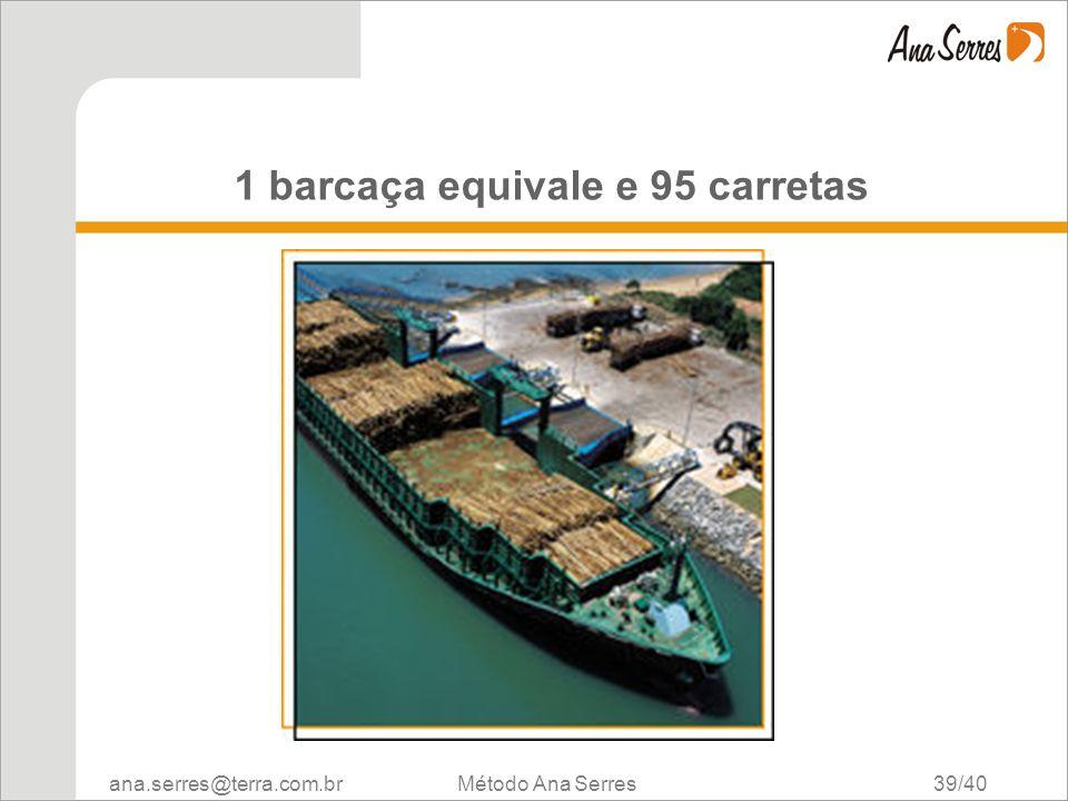 ana.serres@terra.com.br Método Ana Serres 39/40 1 barcaça equivale e 95 carretas