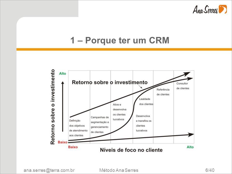 ana.serres@terra.com.br Método Ana Serres 6/40 1 – Porque ter um CRM