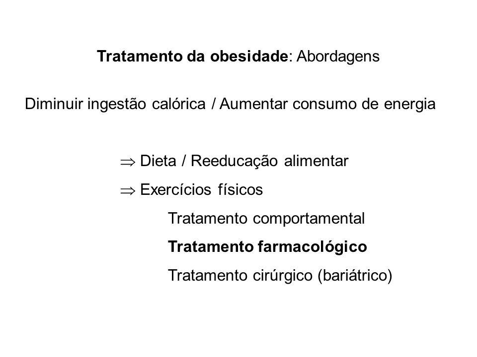 Tratamento da obesidade: Abordagens Diminuir ingestão calórica / Aumentar consumo de energia Dieta / Reeducação alimentar Exercícios físicos Tratament