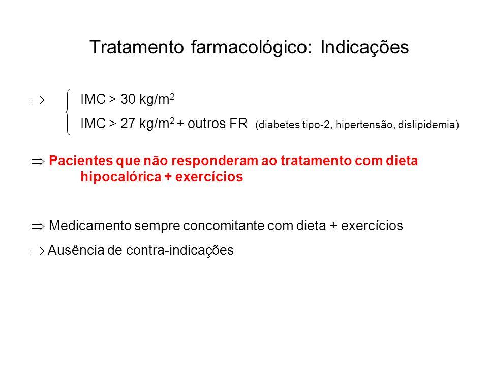Tratamento farmacológico: Indicações IMC > 30 kg/m 2 IMC > 27 kg/m 2 + outros FR (diabetes tipo-2, hipertensão, dislipidemia) Pacientes que não respon