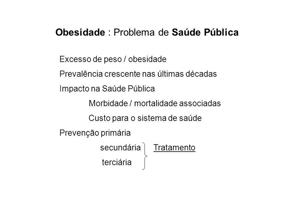 Tratamento da obesidade: Abordagens Diminuir ingestão calórica / Aumentar consumo de energia Dieta / Reeducação alimentar Exercícios físicos Tratamento comportamental Tratamento farmacológico Tratamento cirúrgico (bariátrico)