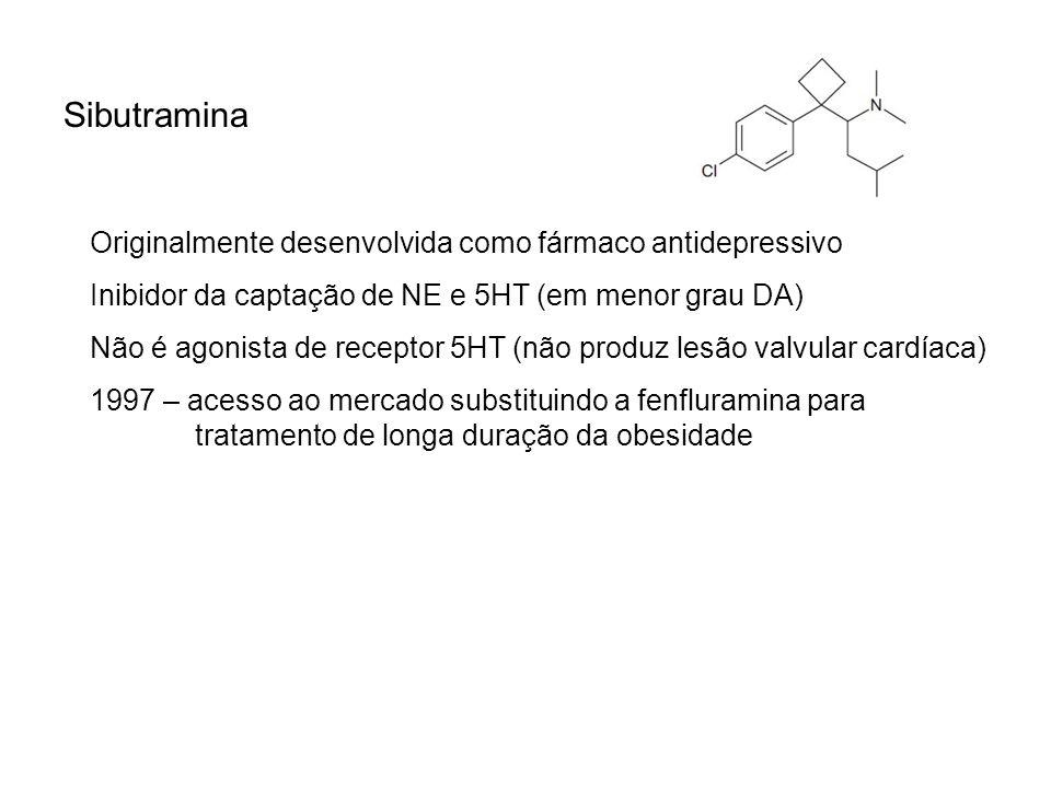 Sibutramina Originalmente desenvolvida como fármaco antidepressivo Inibidor da captação de NE e 5HT (em menor grau DA) Não é agonista de receptor 5HT