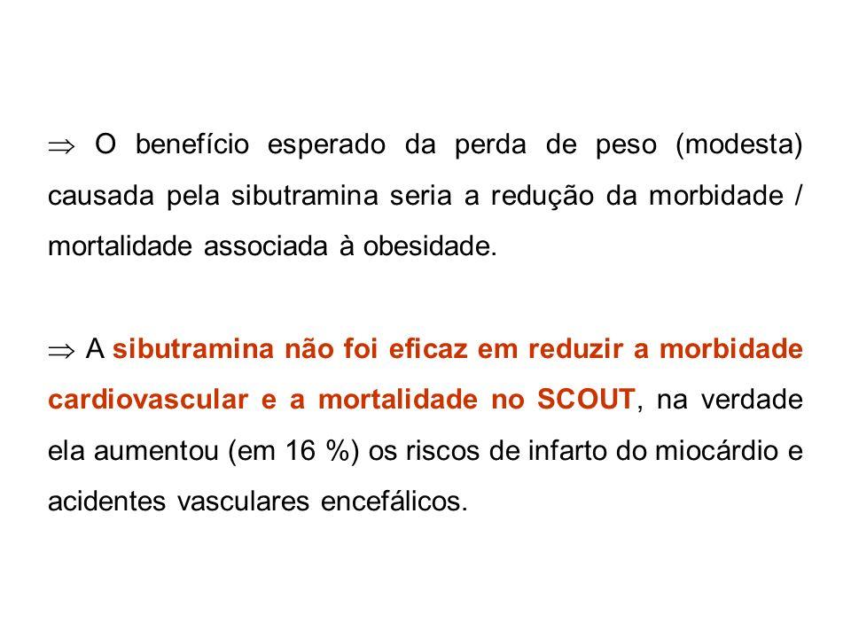 O benefício esperado da perda de peso (modesta) causada pela sibutramina seria a redução da morbidade / mortalidade associada à obesidade. A sibutrami