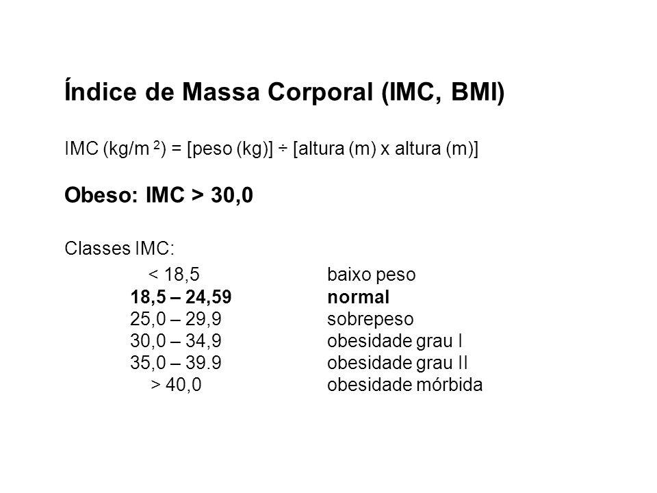 Índice de Massa Corporal (IMC, BMI) IMC (kg/m 2 ) = [peso (kg)] ÷ [altura (m) x altura (m)] Obeso: IMC > 30,0 Classes IMC: 40,0obesidade mórbida