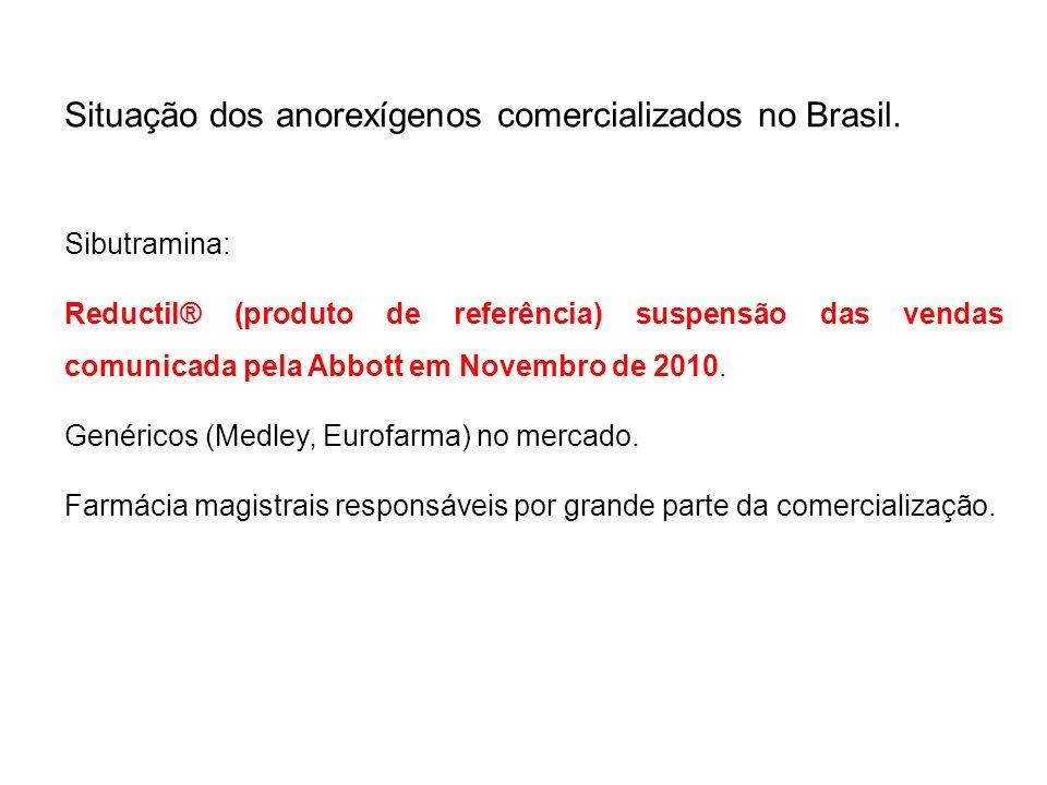 Situação dos anorexígenos comercializados no Brasil. Sibutramina: Reductil® (produto de referência) suspensão das vendas comunicada pela Abbott em Nov
