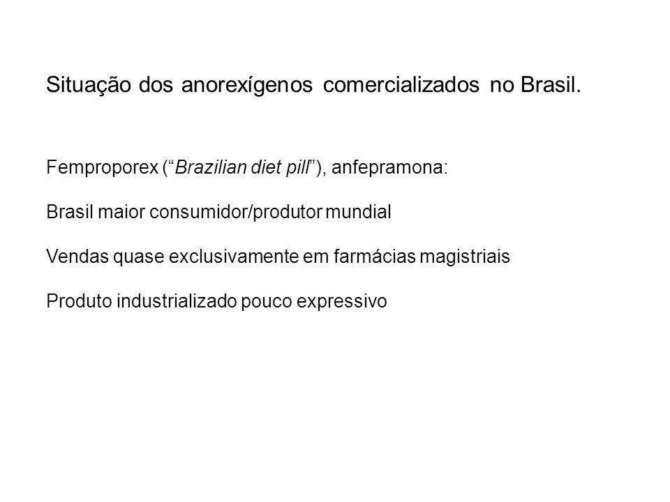 Situação dos anorexígenos comercializados no Brasil. Femproporex (Brazilian diet pill), anfepramona: Brasil maior consumidor/produtor mundial Vendas q