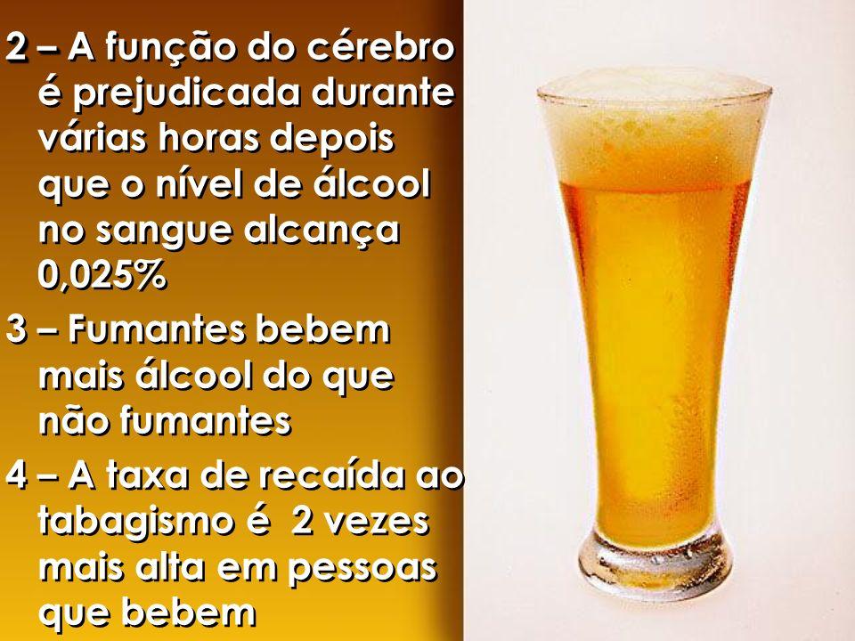 2 – 2 – A função do cérebro é prejudicada durante várias horas depois que o nível de álcool no sangue alcança 0,025% 3 – Fumantes bebem mais álcool do