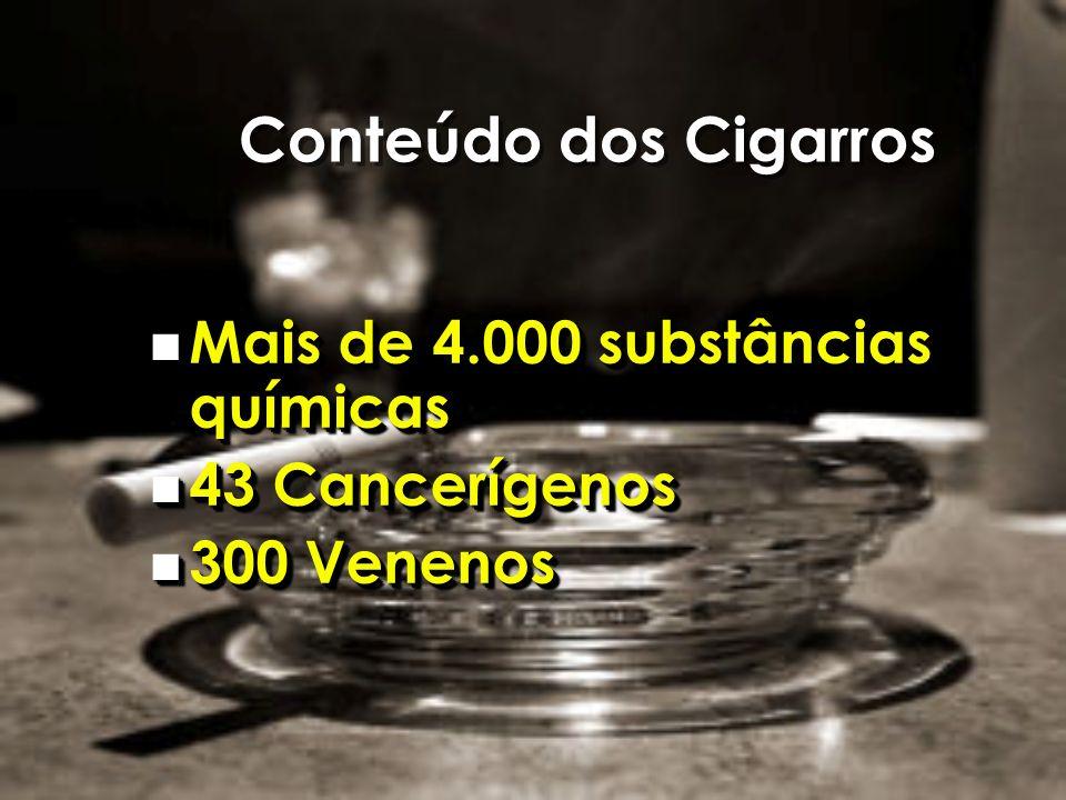 Conteúdo dos Cigarros n Mais de 4.000 substâncias químicas n 43 Cancerígenos n 300 Venenos n Mais de 4.000 substâncias químicas n 43 Cancerígenos n 30