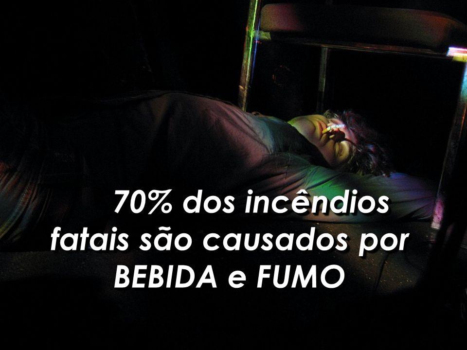 70% dos incêndios fatais são causados por BEBIDA e FUMO