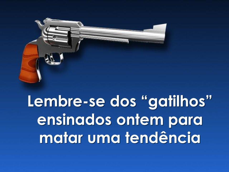 Lembre-se dos gatilhos ensinados ontem para matar uma tendência