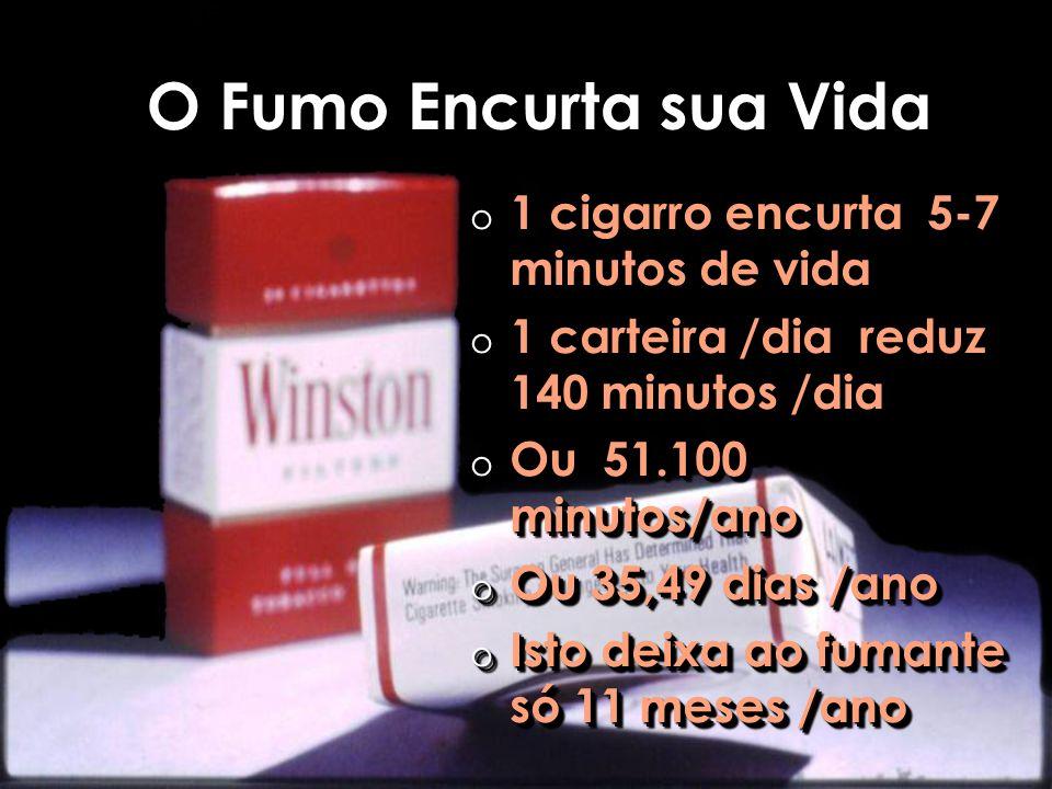 O Fumo Encurta sua Vida o 1 cigarro encurta 5-7 minutos de vida o 1 carteira /dia reduz 140 minutos /dia o Ou 51.100 minutos/ano o Ou 35,49 dias /ano