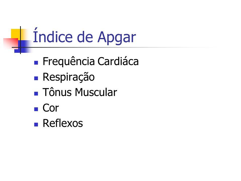 Índice de Apgar Frequência Cardiáca Respiração Tônus Muscular Cor Reflexos