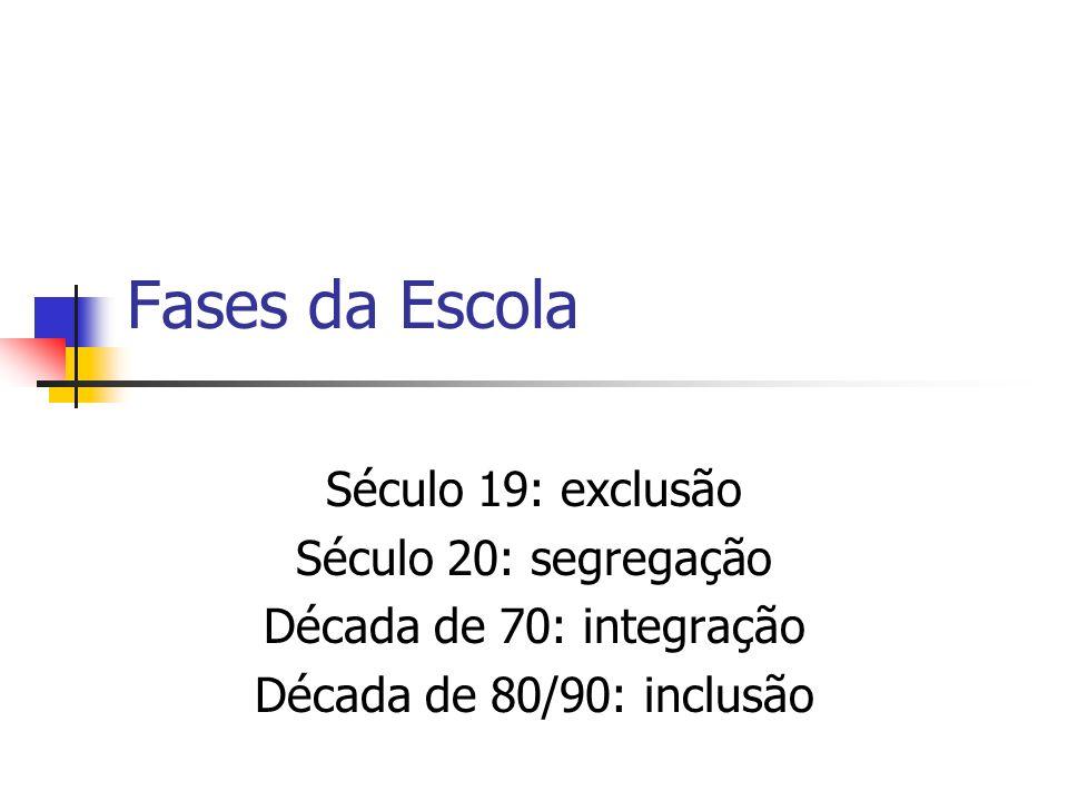 Fases da Escola Século 19: exclusão Século 20: segregação Década de 70: integração Década de 80/90: inclusão