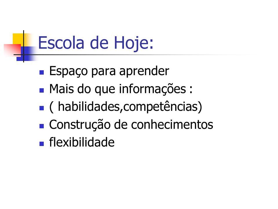 Escola de Hoje: Espaço para aprender Mais do que informações : ( habilidades,competências) Construção de conhecimentos flexibilidade