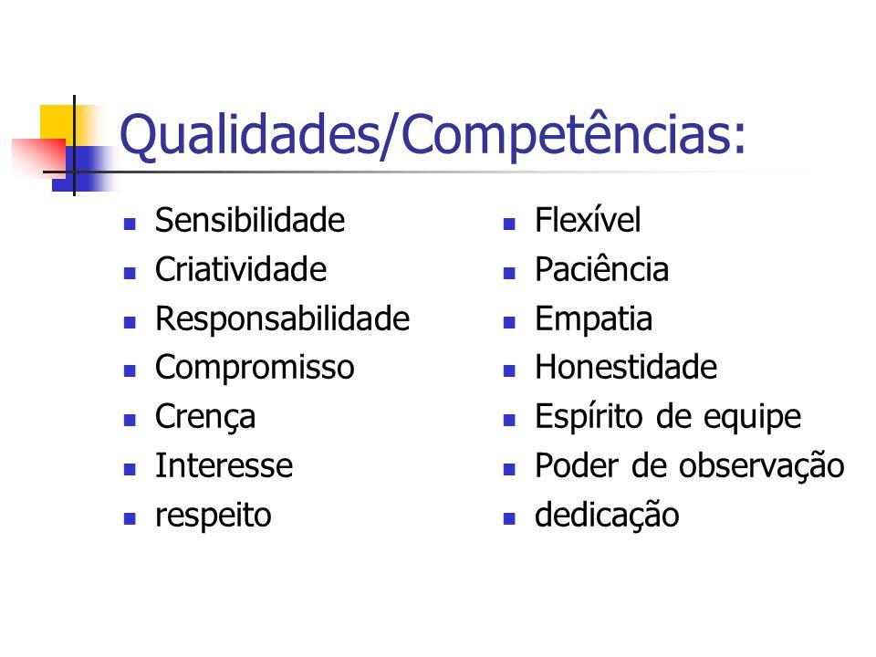 Qualidades/Competências: Sensibilidade Criatividade Responsabilidade Compromisso Crença Interesse respeito Flexível Paciência Empatia Honestidade Espírito de equipe Poder de observação dedicação