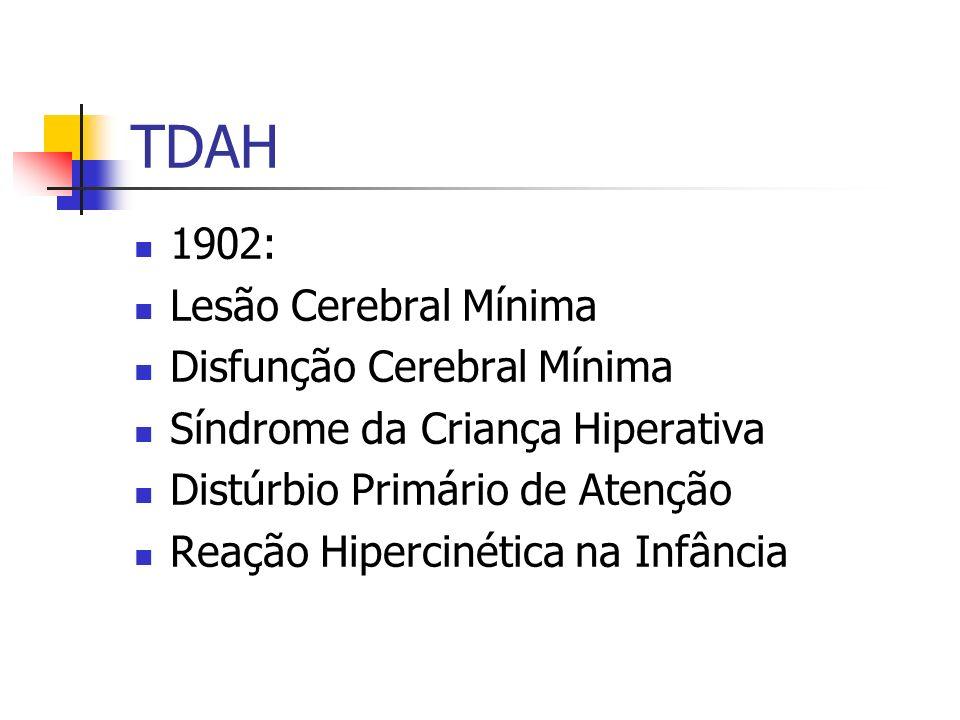 TDAH 1902: Lesão Cerebral Mínima Disfunção Cerebral Mínima Síndrome da Criança Hiperativa Distúrbio Primário de Atenção Reação Hipercinética na Infânc