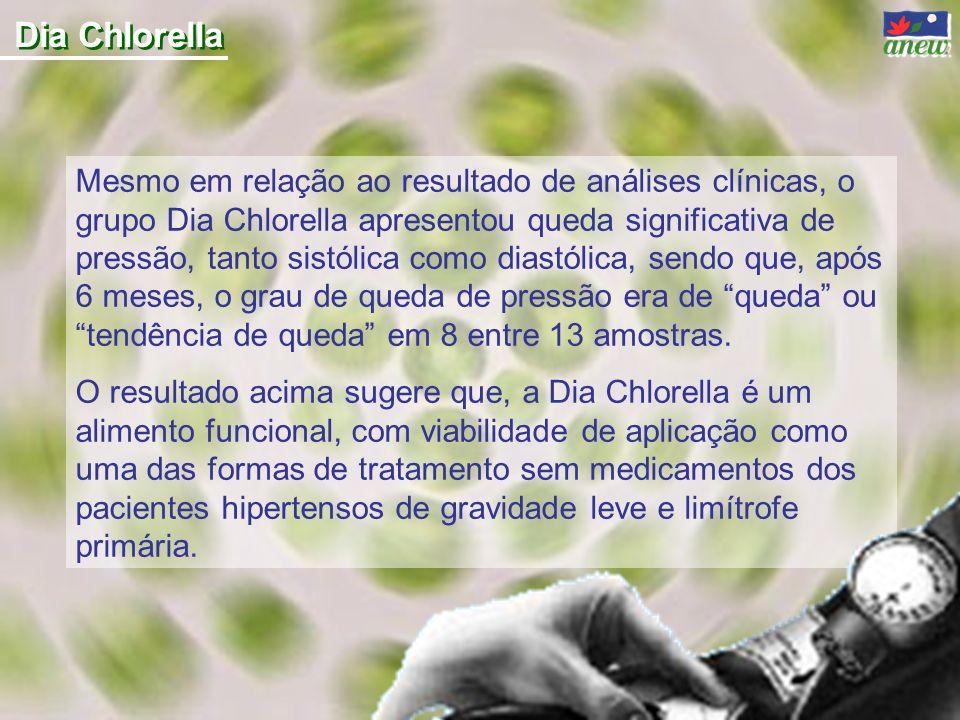Mesmo em relação ao resultado de análises clínicas, o grupo Dia Chlorella apresentou queda significativa de pressão, tanto sistólica como diastólica,