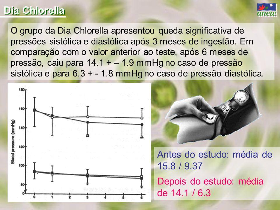 Antes do estudo: média de 15.8 / 9.37 Depois do estudo: média de 14.1 / 6.3 O grupo da Dia Chlorella apresentou queda significativa de pressões sistól