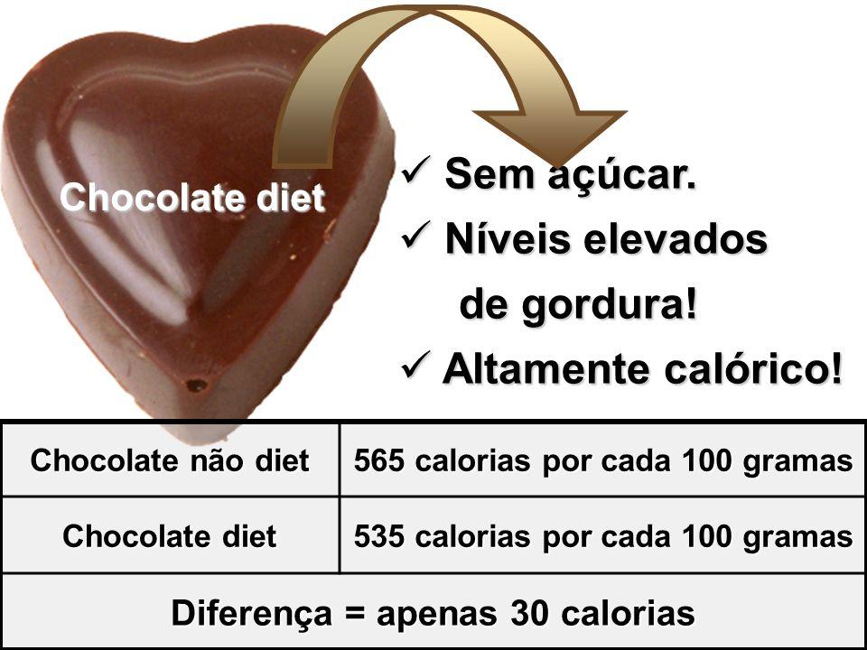 Chocolate diet Sem açúcar. Sem açúcar. Níveis elevados Níveis elevados de gordura! de gordura! Altamente calórico! Altamente calórico! Chocolate não d