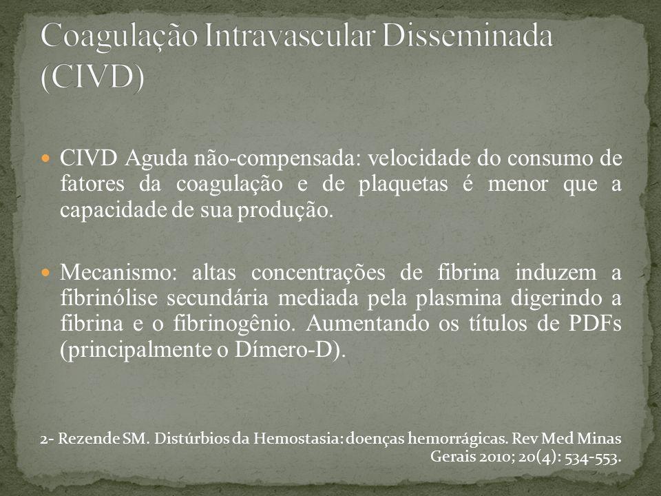 CIVD Aguda não-compensada: velocidade do consumo de fatores da coagulação e de plaquetas é menor que a capacidade de sua produção. Mecanismo: altas co