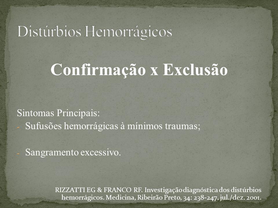 Confirmação x Exclusão Sintomas Principais: - Sufusões hemorrágicas à mínimos traumas; - Sangramento excessivo. RIZZATTI EG & FRANCO RF. Investigação