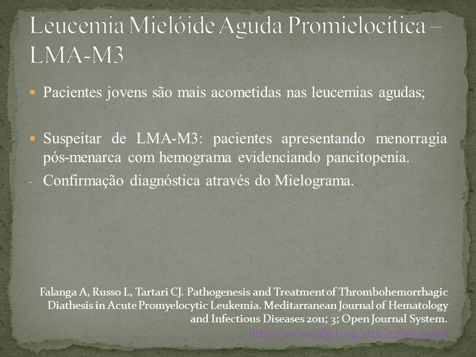 Pacientes jovens são mais acometidas nas leucemias agudas; Suspeitar de LMA-M3: pacientes apresentando menorragia pós-menarca com hemograma evidencian