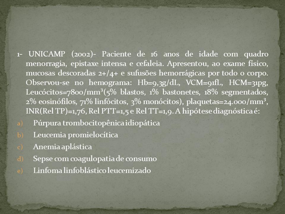 1- UNICAMP (2002)- Paciente de 16 anos de idade com quadro menorragia, epistaxe intensa e cefaleia. Apresentou, ao exame físico, mucosas descoradas 2+