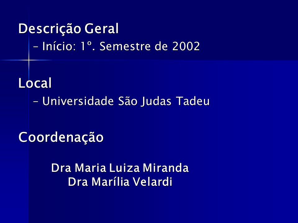 Descrição Geral –Início: 1º. Semestre de 2002 Local –Universidade São Judas Tadeu Coordenação Dra Maria Luiza Miranda Dra Marília Velardi