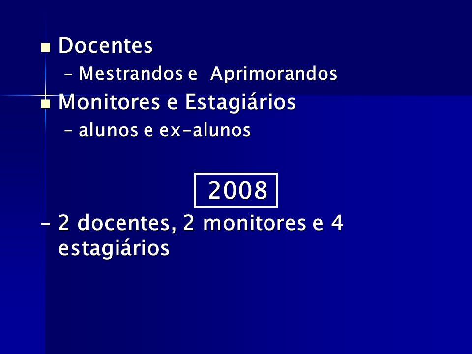 Docentes Docentes –Mestrandos e Aprimorandos Monitores e Estagiários Monitores e Estagiários –alunos e ex-alunos 2008 – 2 docentes, 2 monitores e 4 es
