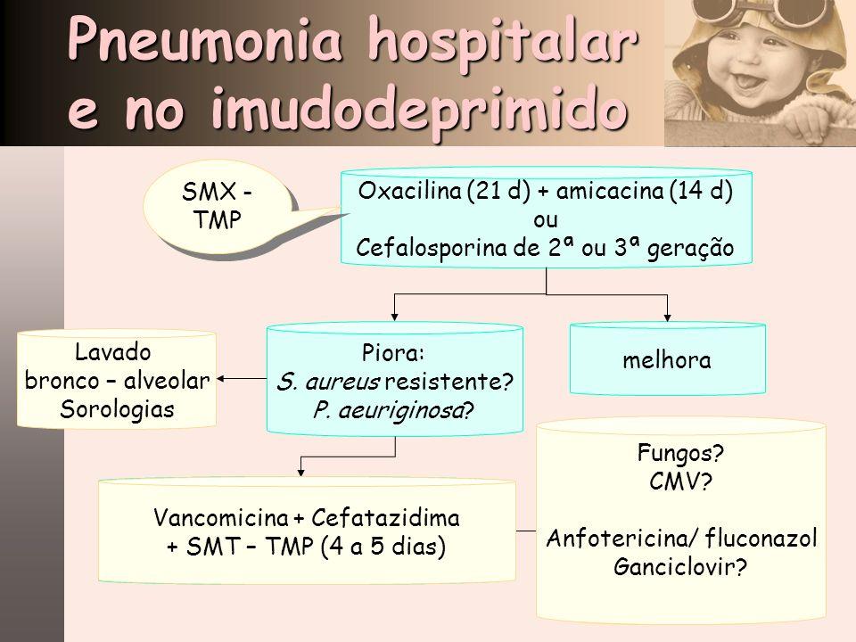 Pneumonia hospitalar e no imudodeprimido Oxacilina (21 d) + amicacina (14 d) ou Cefalosporina de 2ª ou 3ª geração Piora: S. aureus resistente? P. aeur
