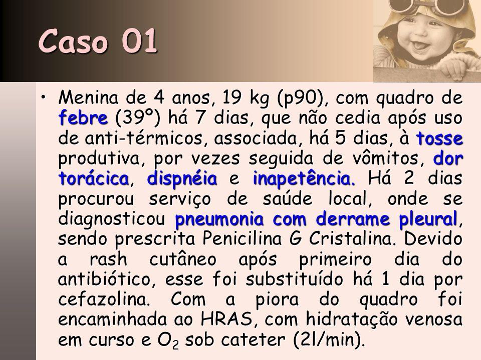 Caso 01 Menina de 4 anos, 19 kg (p90), com quadro de febre (39º) há 7 dias, que não cedia após uso de anti-térmicos, associada, há 5 dias, à tosse pro