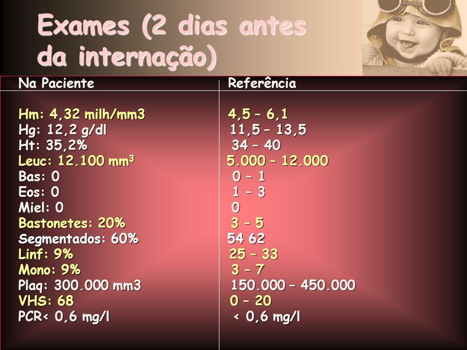 Exames (2 dias antes da internação) Na Paciente Referência Hm: 4,32 milh/mm3 4,5 – 6,1 Hg: 12,2 g/dl 11,5 – 13,5 Ht: 35,2% 34 – 40 Leuc: 12.100 mm 3 5