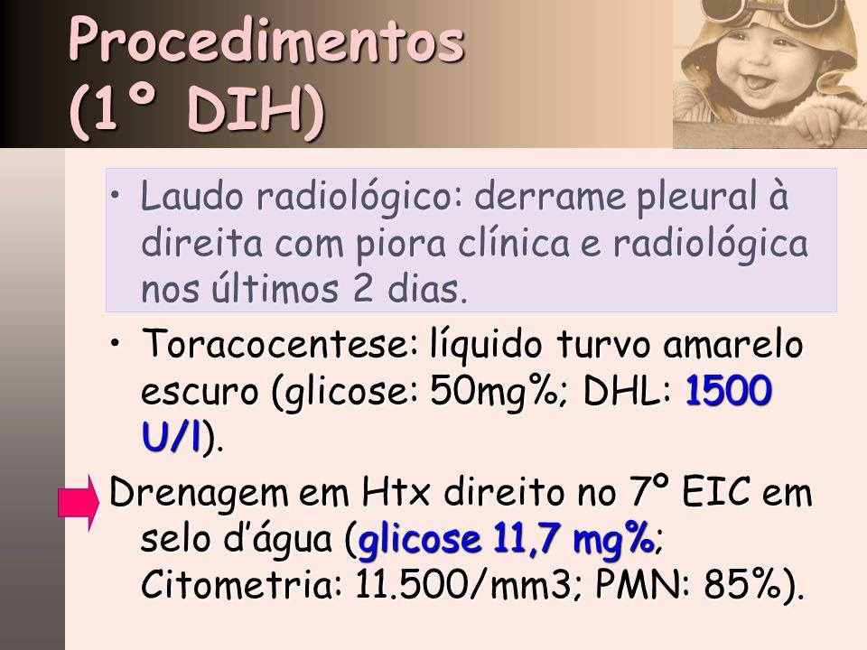 Procedimentos (1º DIH) Laudo radiológico: derrame pleural à direita com piora clínica e radiológica nos últimos 2 dias. Toracocentese: líquido turvo a
