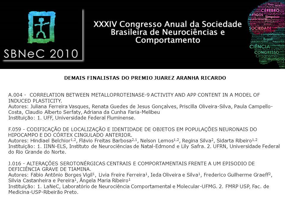 DEMAIS FINALISTAS DO PREMIO JUAREZ ARANHA RICARDO A.004 - CORRELATION BETWEEN METALLOPROTEINASE-9 ACTIVITY AND APP CONTENT IN A MODEL OF INDUCED PLAST