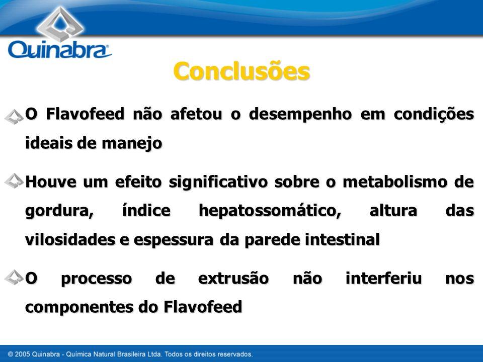 O Flavofeed não afetou o desempenho em condições ideais de manejo Houve um efeito significativo sobre o metabolismo de gordura, índice hepatossomático, altura das vilosidades e espessura da parede intestinal O processo de extrusão não interferiu nos componentes do Flavofeed Conclusões