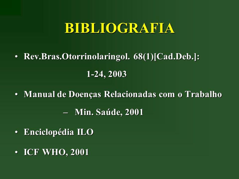 BIBLIOGRAFIA Rev.Bras.Otorrinolaringol. 68(1)[Cad.Deb.]: 1-24, 2003Rev.Bras.Otorrinolaringol. 68(1)[Cad.Deb.]: 1-24, 2003 Manual de Doenças Relacionad