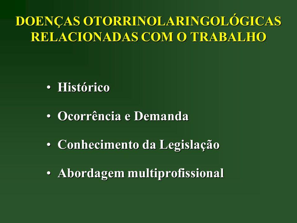 DOENÇAS OTORRINOLARINGOLÓGICAS RELACIONADAS COM O TRABALHO HistóricoHistórico Ocorrência e DemandaOcorrência e Demanda Conhecimento da LegislaçãoConhe