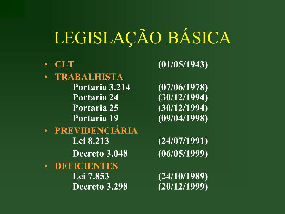 LEGISLAÇÃO BÁSICA CLT(01/05/1943) TRABALHISTA Portaria 3.214 (07/06/1978) Portaria 24(30/12/1994) Portaria 25(30/12/1994) Portaria 19(09/04/1998) PREV