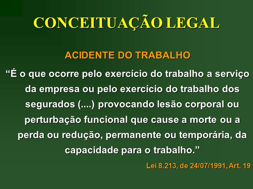 ACIDENTE DO TRABALHO É o que ocorre pelo exercício do trabalho a serviço da empresa ou pelo exercício do trabalho dos segurados (....) provocando lesã