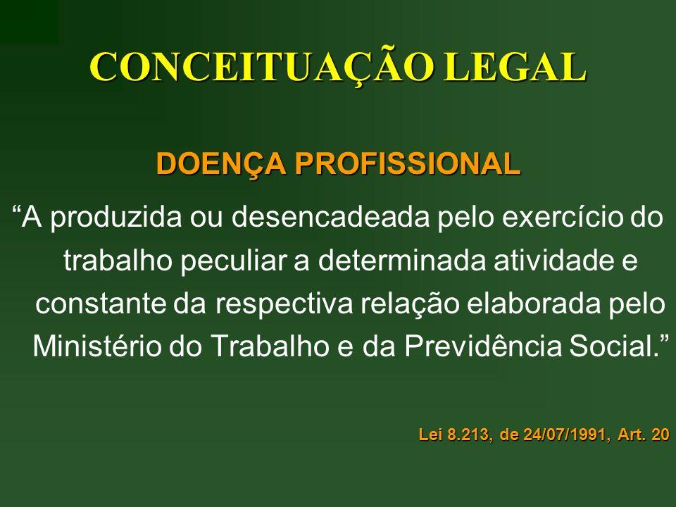 DOENÇA DO TRABALHO A adquirida ou desencadeada em função de condições especiais em que o trabalho é realizado e com ele se relacione diretamente, constante da relação mencionada no inciso I.
