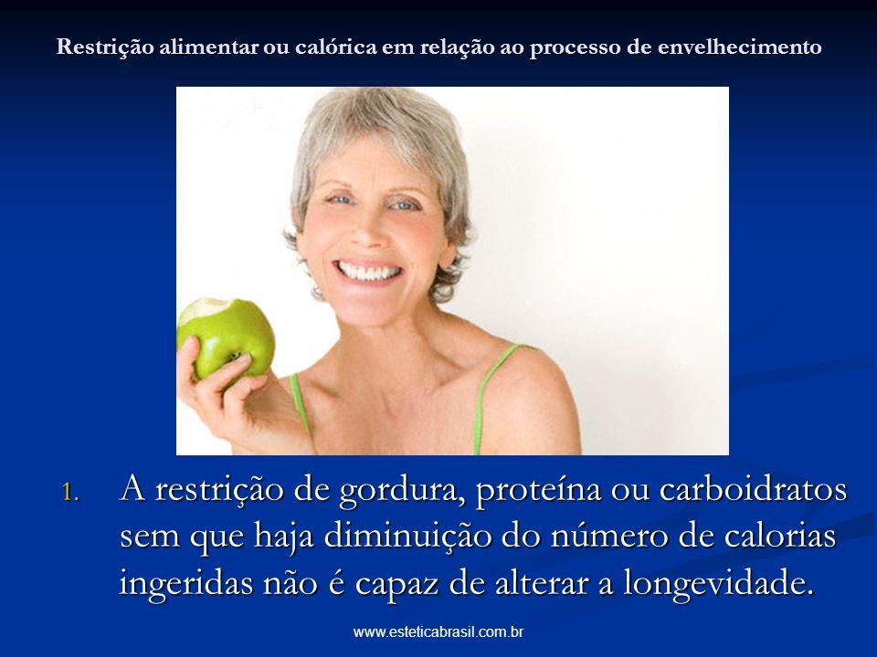 www.esteticabrasil.com.br Restrição alimentar ou calórica em relação ao processo de envelhecimento 1. A restrição de gordura, proteína ou carboidratos