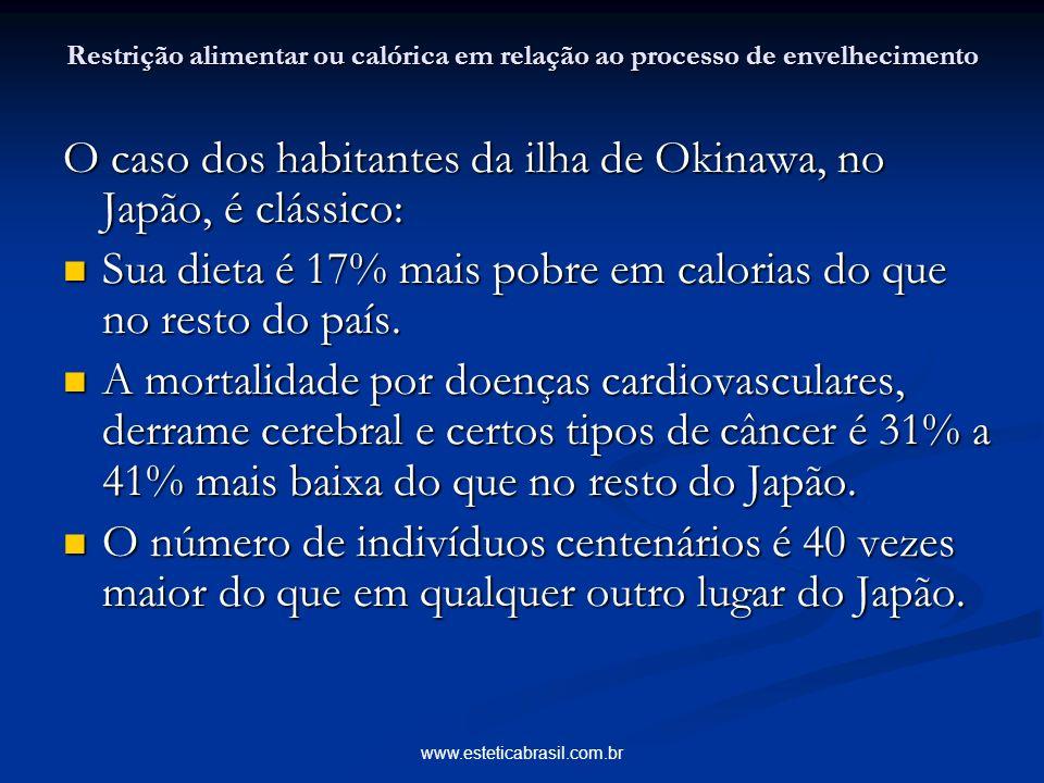 www.esteticabrasil.com.br Restrição alimentar ou calórica em relação ao processo de envelhecimento O caso dos habitantes da ilha de Okinawa, no Japão, é clássico: Sua dieta é 17% mais pobre em calorias do que no resto do país.